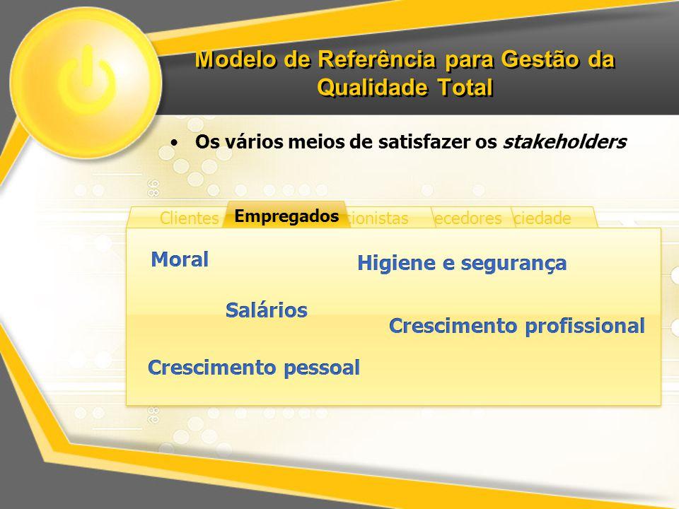 Sociedade Fornecedores Acionistas Modelo de Referência para Gestão da Qualidade Total Os vários meios de satisfazer os stakeholders Clientes Empregado