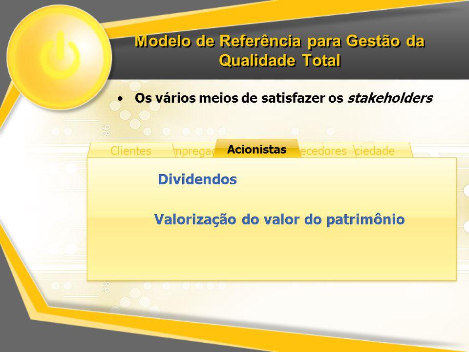 Sociedade Fornecedores Acionistas Modelo de Referência para Gestão da Qualidade Total Os vários meios de satisfazer os stakeholders Clientes