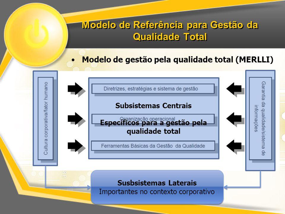 Modelo de Referência para Gestão da Qualidade Total Modelo de gestão pela qualidade total (MERLLI) Subsistemas Centrais Específicos para a gestão pela