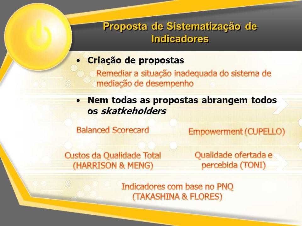 Proposta de Sistematização de Indicadores Criação de propostas Nem todas as propostas abrangem todos os skatkeholders