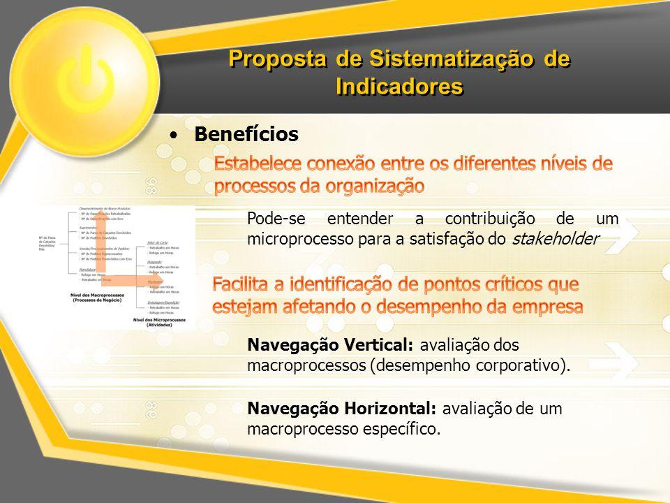 Proposta de Sistematização de Indicadores Benefícios Pode-se entender a contribuição de um microprocesso para a satisfação do stakeholder Navegação Ve