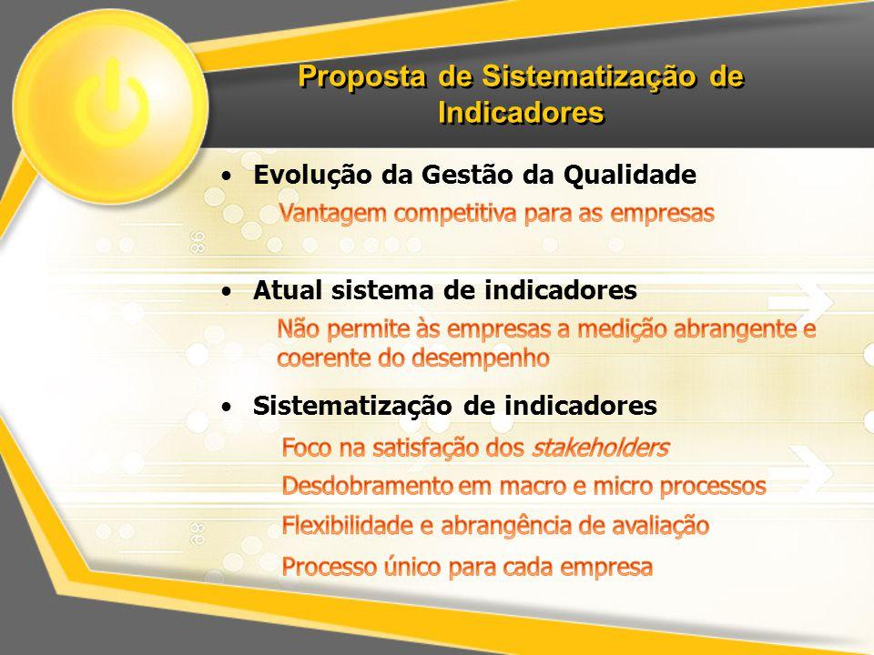 Proposta de Sistematização de Indicadores Evolução da Gestão da Qualidade Atual sistema de indicadores Sistematização de indicadores