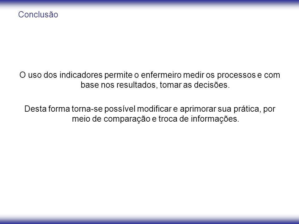 Contatos Fernanda Diniz Neves Cruz E-mail: diniznanda@yahoo.com.brdiniznanda@yahoo.com.br