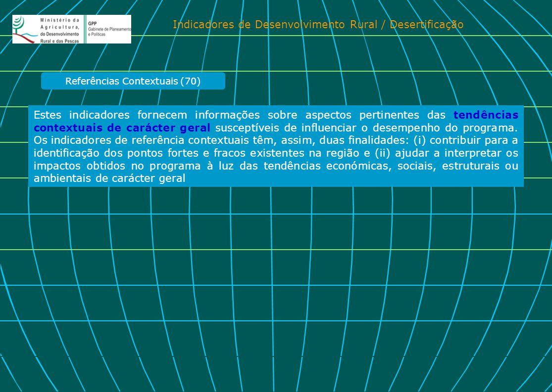 Indicadores de Desenvolvimento Rural / Desertificação Referências Contextuais (70) Estes indicadores fornecem informações sobre aspectos pertinentes d