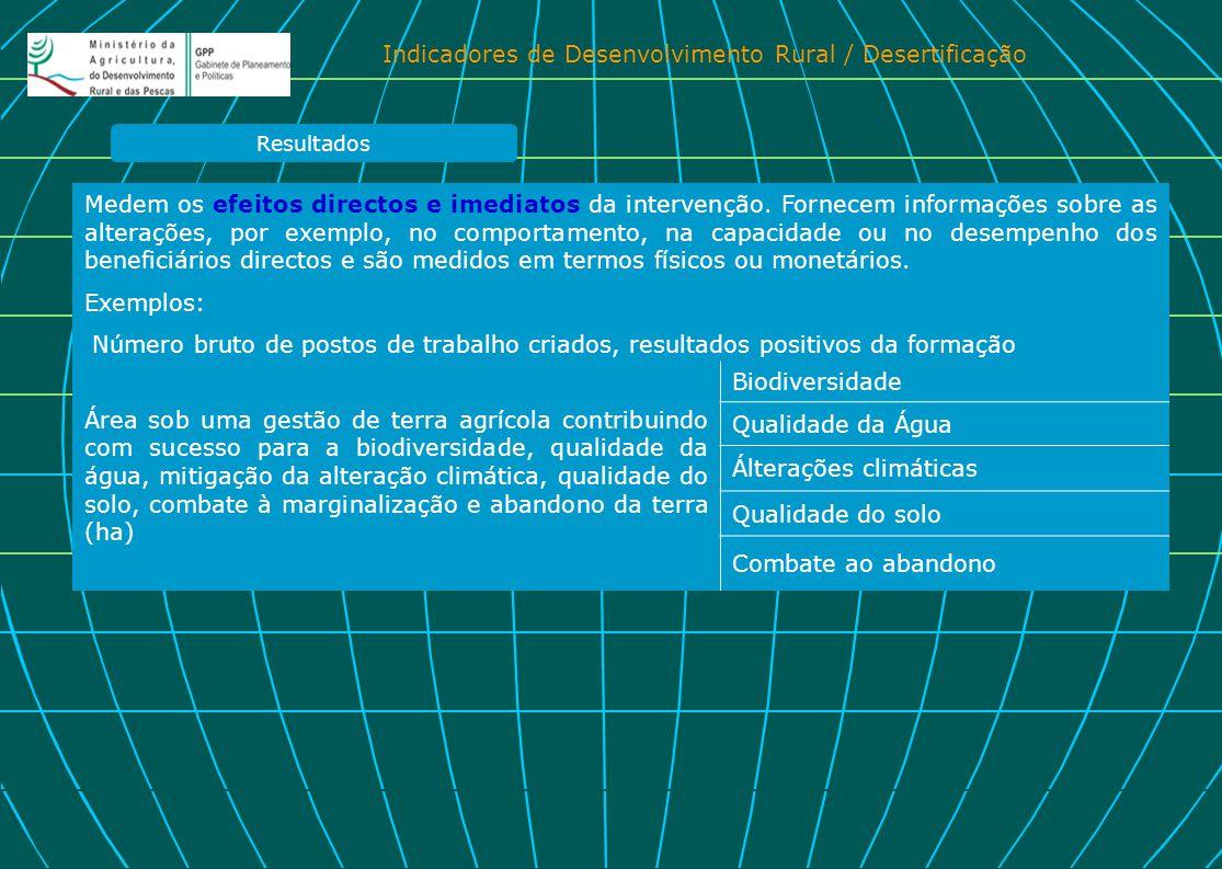 Indicadores de Desenvolvimento Rural / Desertificação Resultados Medem os efeitos directos e imediatos da intervenção. Fornecem informações sobre as a