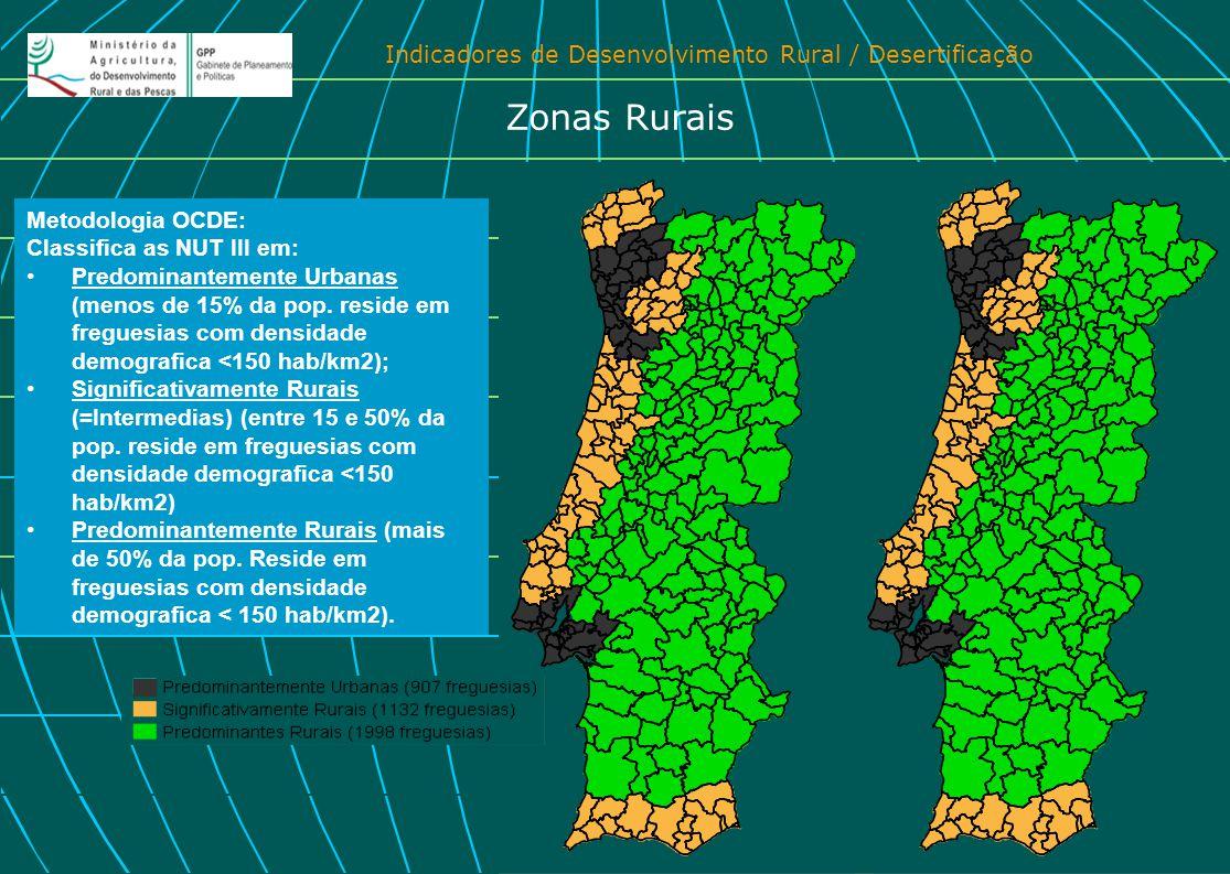 Indicadores de Desenvolvimento Rural / Desertificação Metodologia OCDE: Classifica as NUT III em: Predominantemente Urbanas (menos de 15% da pop. resi