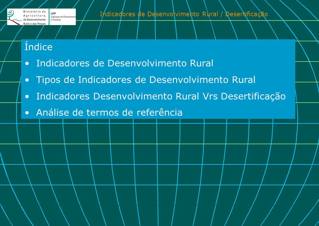 Indicadores de Desenvolvimento Rural / Desertificação Índice Indicadores de Desenvolvimento Rural Tipos de Indicadores de Desenvolvimento Rural Indica