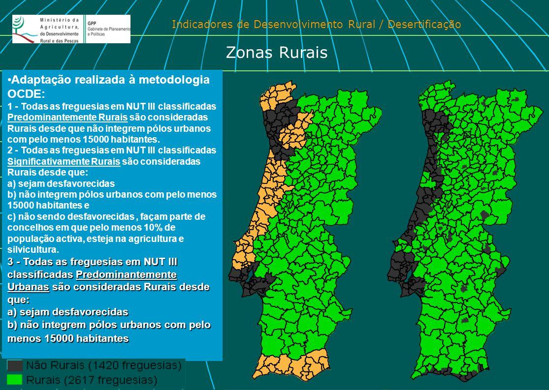 Indicadores de Desenvolvimento Rural / Desertificação Adaptação realizada à metodologia OCDE: 1 - Todas as freguesias em NUT III classificadas Predomi