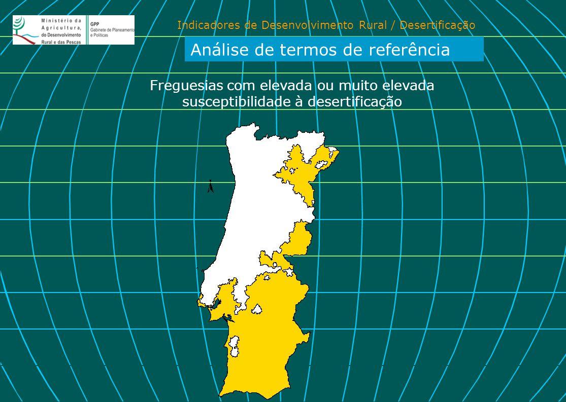 Indicadores de Desenvolvimento Rural / Desertificação Freguesias com elevada ou muito elevada susceptibilidade à desertificação Análise de termos de r