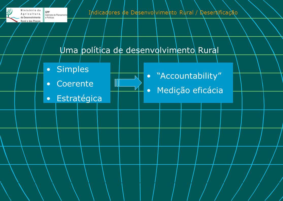 """Indicadores de Desenvolvimento Rural / Desertificação Simples Coerente Estratégica Uma política de desenvolvimento Rural """"Accountability"""" Medição efic"""