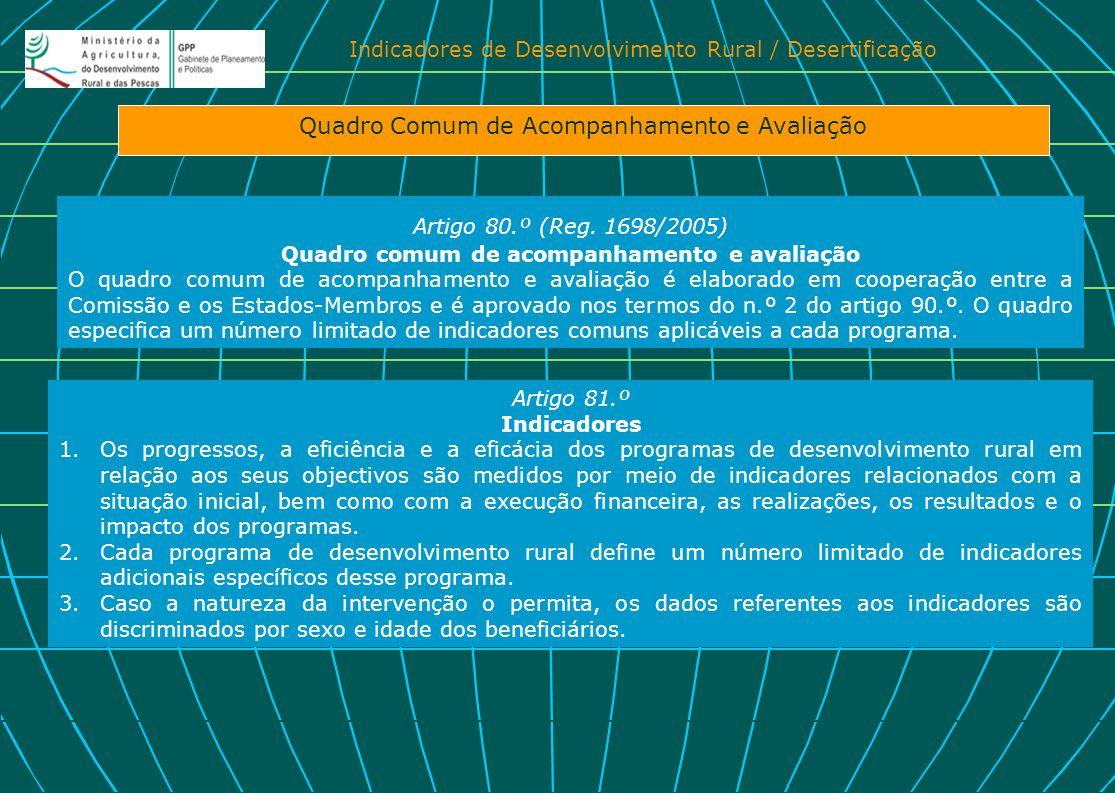 Indicadores de Desenvolvimento Rural / Desertificação Quadro Comum de Acompanhamento e Avaliação Artigo 80.º (Reg. 1698/2005) Quadro comum de acompanh