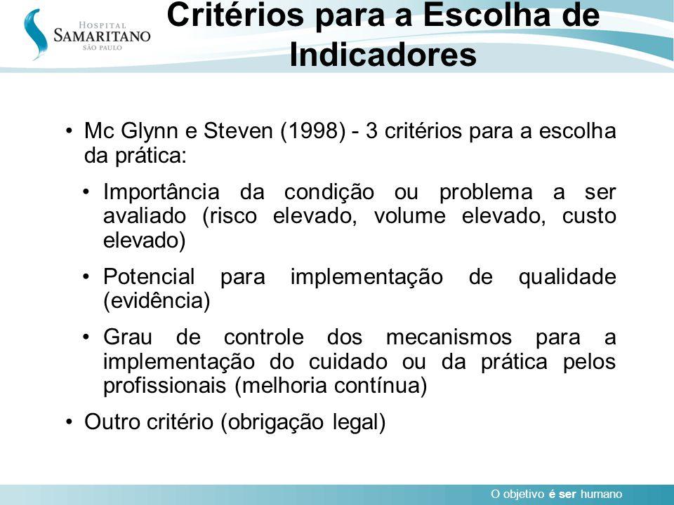 O objetivo é ser humano Critérios para a Escolha de Indicadores Mc Glynn e Steven (1998) - 3 critérios para a escolha da prática: Importância da condi