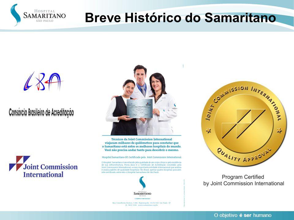 O objetivo é ser humano Breve Histórico do Samaritano