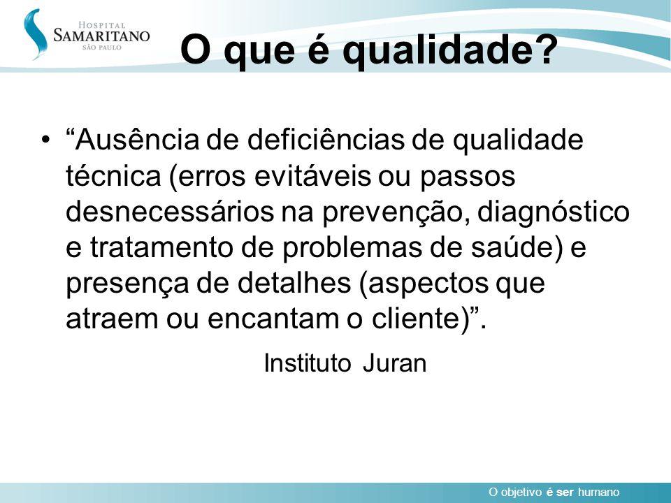 """O objetivo é ser humano O que é qualidade? """"Ausência de deficiências de qualidade técnica (erros evitáveis ou passos desnecessários na prevenção, diag"""