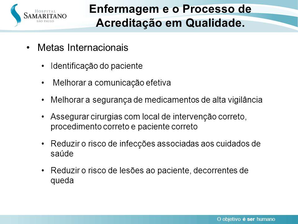 O objetivo é ser humano Metas Internacionais Identificação do paciente Melhorar a comunicação efetiva Melhorar a segurança de medicamentos de alta vig