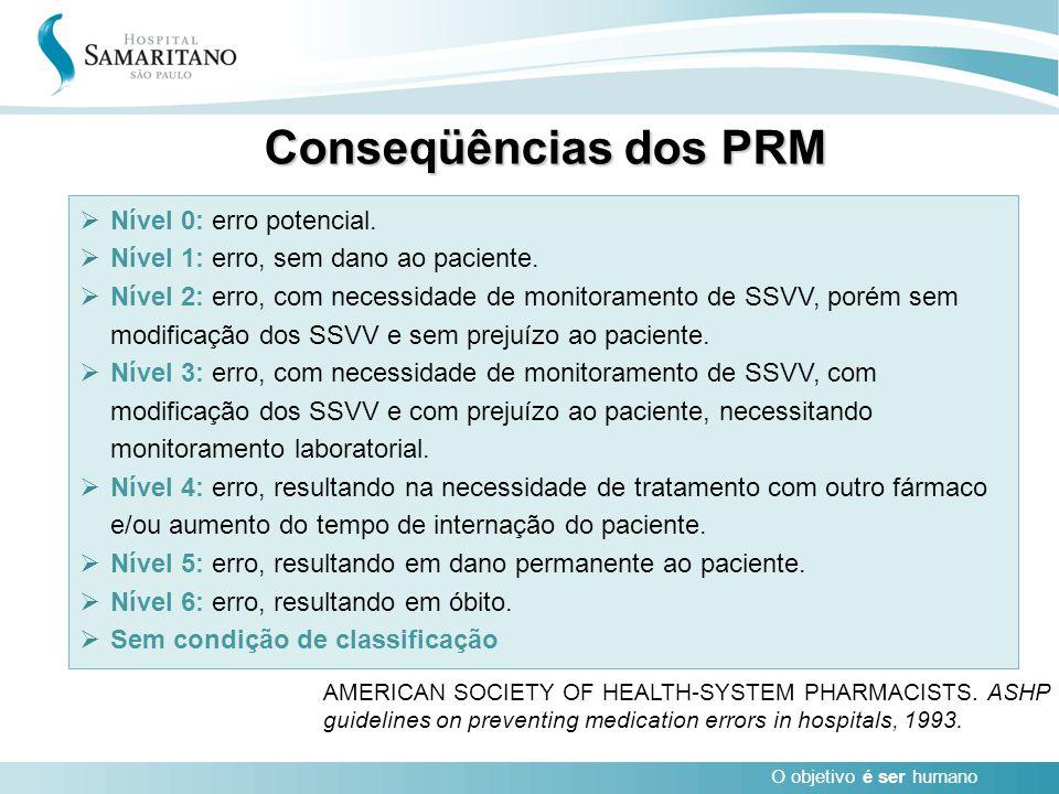 O objetivo é ser humano Conseqüências dos PRM  Nível 0: erro potencial.  Nível 1: erro, sem dano ao paciente.  Nível 2: erro, com necessidade de mo