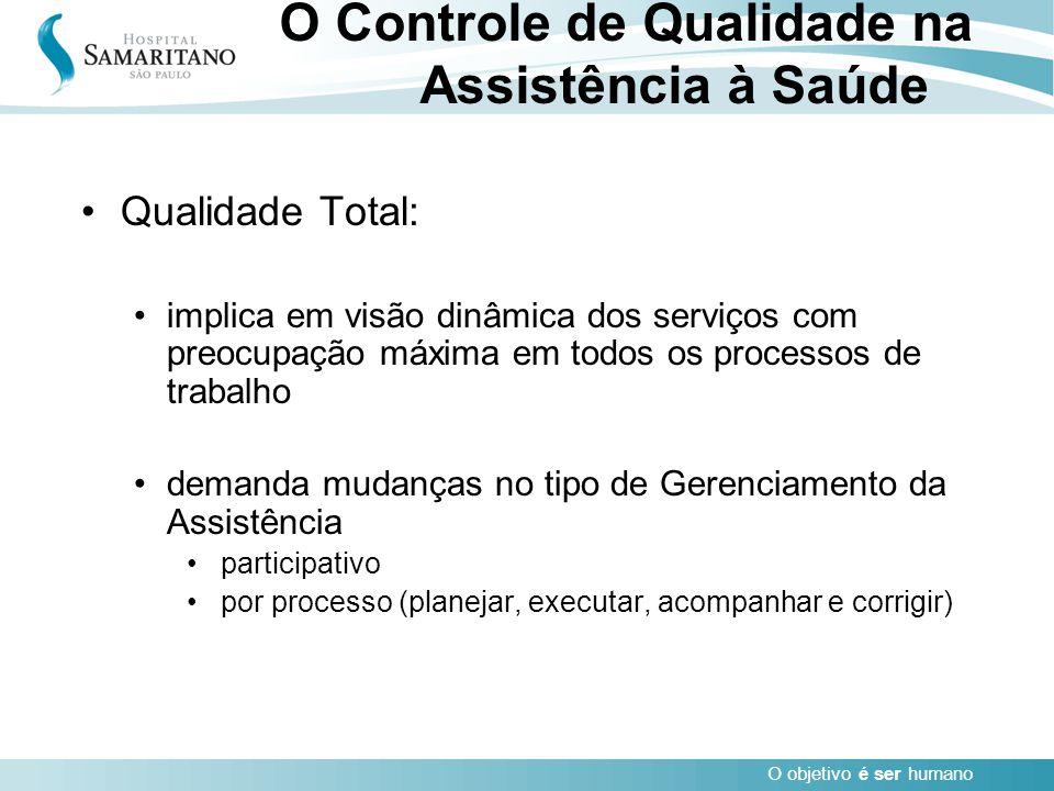O objetivo é ser humano O Controle de Qualidade na Assistência à Saúde Qualidade Total: implica em visão dinâmica dos serviços com preocupação máxima