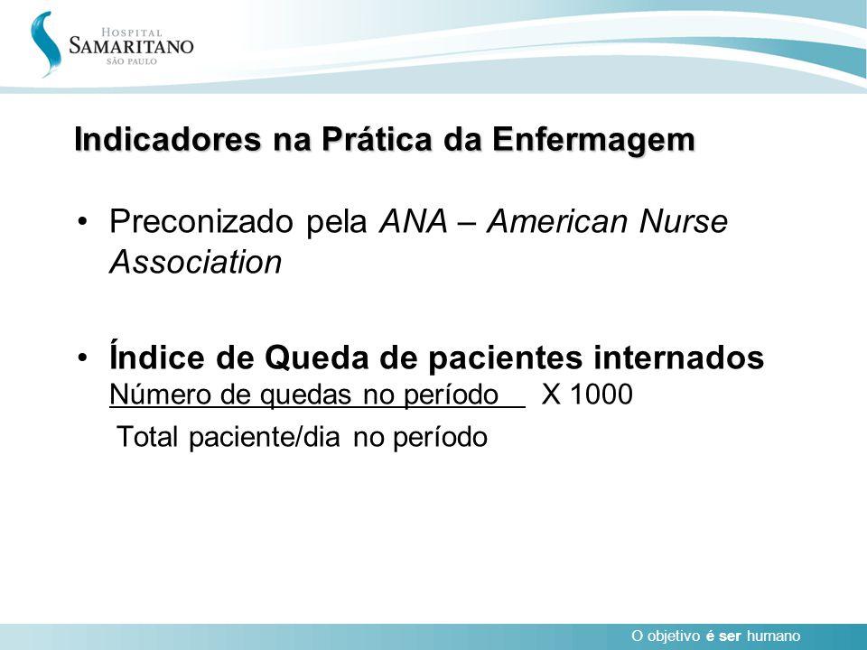 O objetivo é ser humano Indicadores na Prática da Enfermagem Preconizado pela ANA – American Nurse Association Índice de Queda de pacientes internados