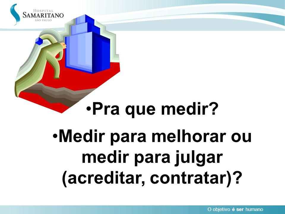 O objetivo é ser humano Joint Commission for Accreditation Organizations (JCAHO), National Committee for Quality Assurance (NCQA) Organização Nacional de Acreditação (ONA) Pesquisas como Projeto FAPESP Preparo das instituições e grupos de pesquisadores Infraestrutura para o desenvolvimento e aplicação de medidas de avaliação