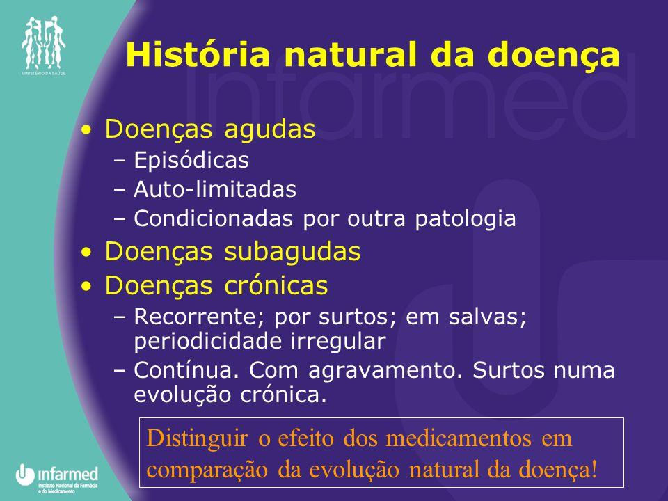 História natural da doença Doenças agudas –Episódicas –Auto-limitadas –Condicionadas por outra patologia Doenças subagudas Doenças crónicas –Recorrent