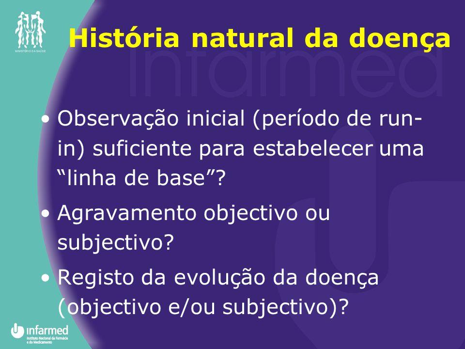 """Observação inicial (período de run- in) suficiente para estabelecer uma """"linha de base""""? Agravamento objectivo ou subjectivo? Registo da evolução da d"""