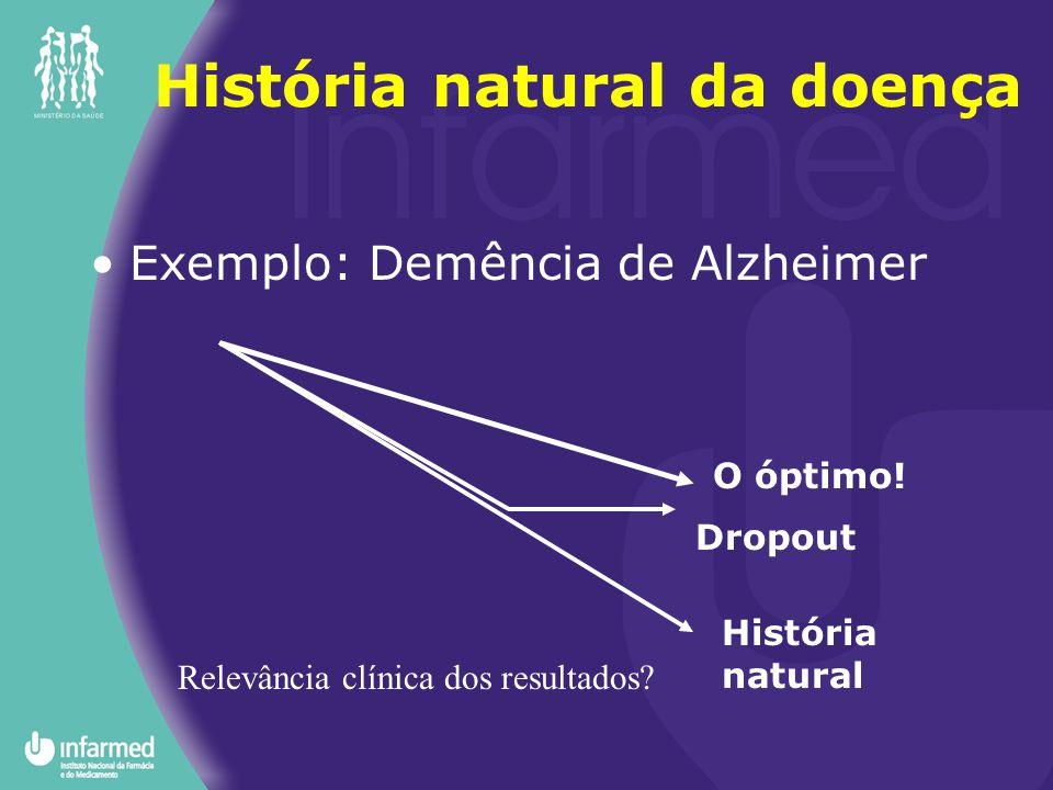 Exemplo: Demência de Alzheimer Relevância clínica dos resultados? O óptimo! História natural Dropout História natural da doença