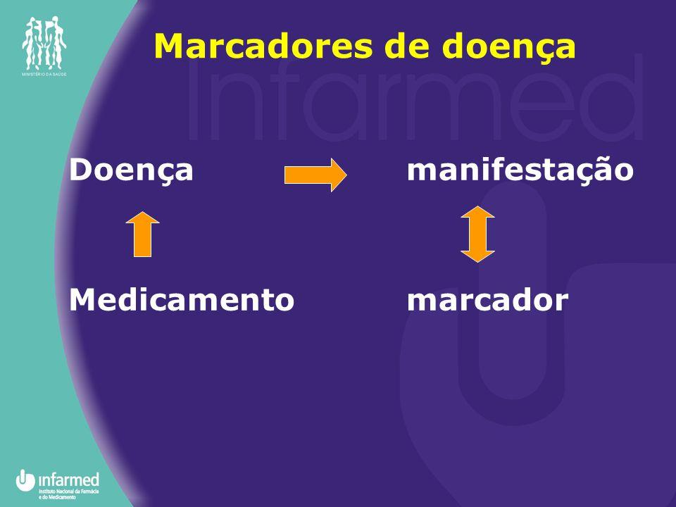 Marcadores de doença Doença manifestação Medicamento marcador
