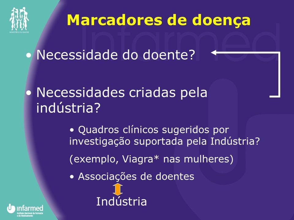 Necessidade do doente? Necessidades criadas pela indústria? Quadros clínicos sugeridos por investigação suportada pela Indústria? (exemplo, Viagra* na