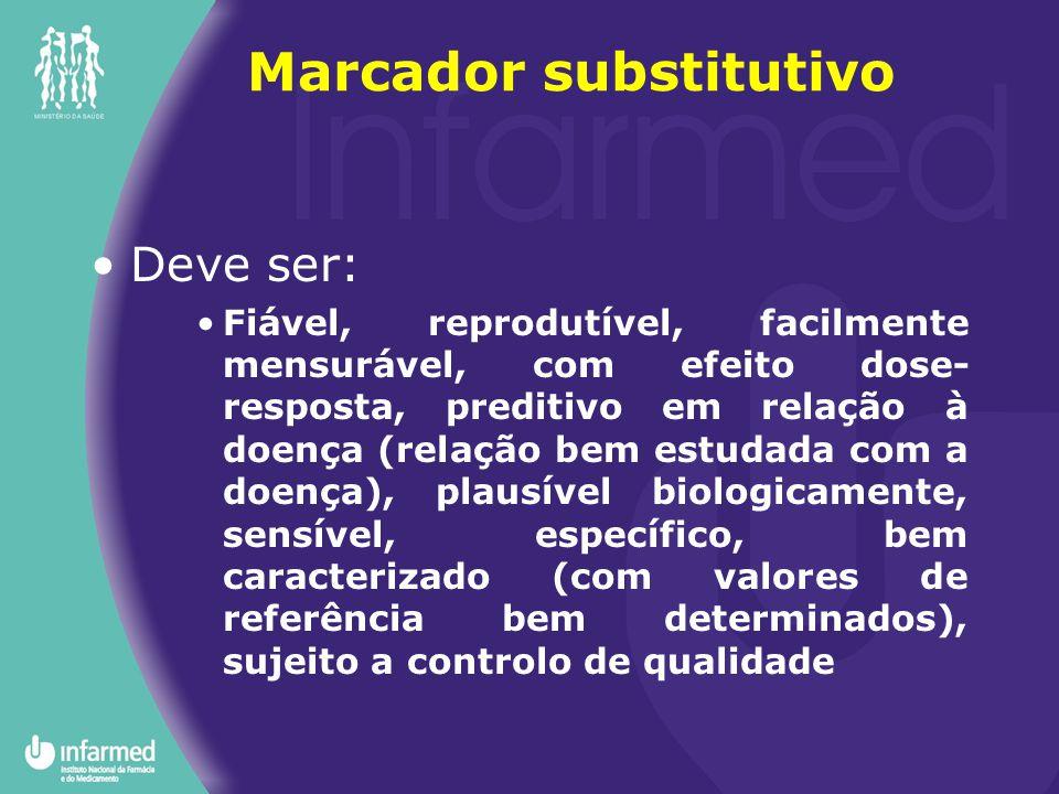 Deve ser: Fiável, reprodutível, facilmente mensurável, com efeito dose- resposta, preditivo em relação à doença (relação bem estudada com a doença), p