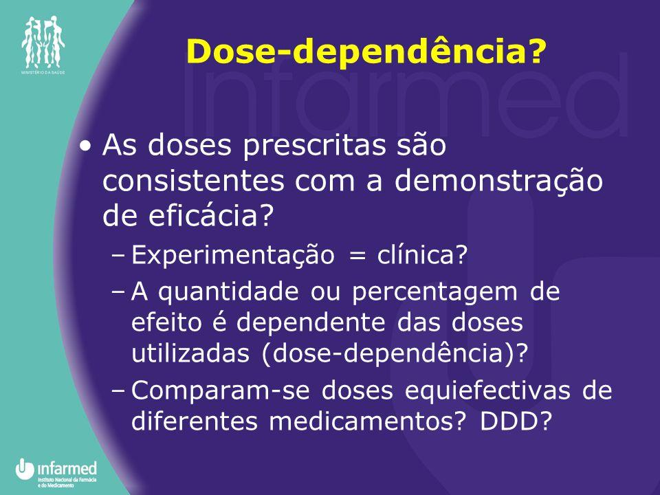 Dose-dependência? As doses prescritas são consistentes com a demonstração de eficácia? –Experimentação = clínica? –A quantidade ou percentagem de efei