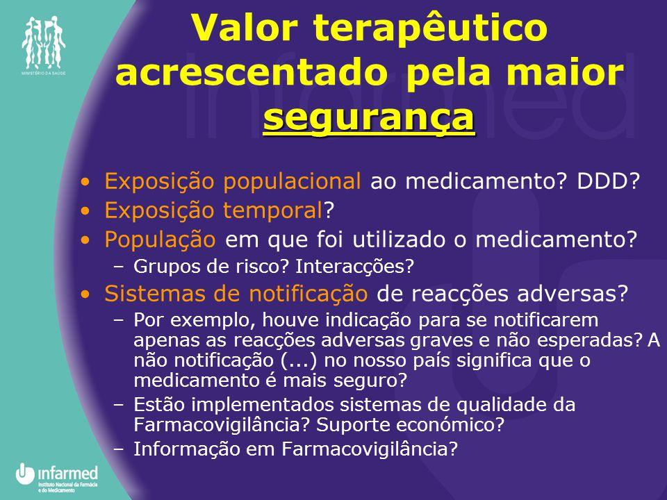 segurança Valor terapêutico acrescentado pela maior segurança Exposição populacional ao medicamento? DDD? Exposição temporal? População em que foi uti