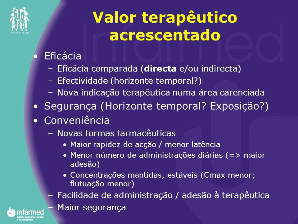 Eficácia –Eficácia comparada (directa e/ou indirecta) –Efectividade (horizonte temporal?) –Nova indicação terapêutica numa área carenciada Segurança (