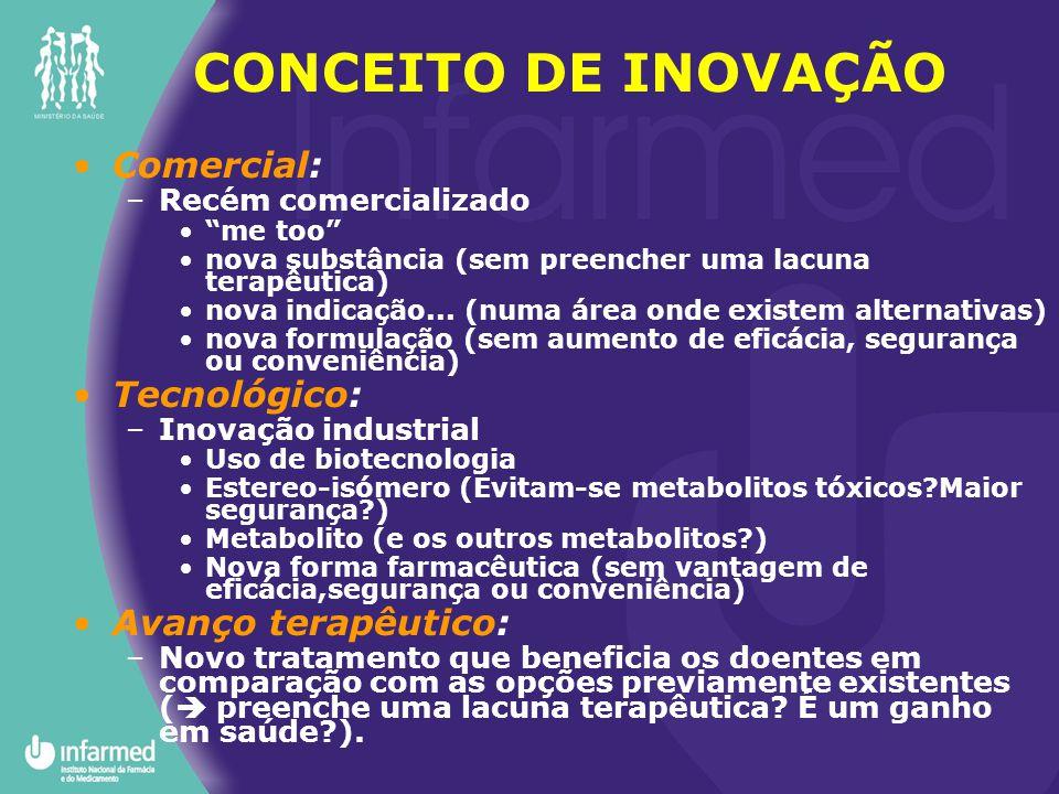 """CONCEITO DE INOVAÇÃO Comercial: –Recém comercializado """"me too"""" nova substância (sem preencher uma lacuna terapêutica) nova indicação... (numa área ond"""