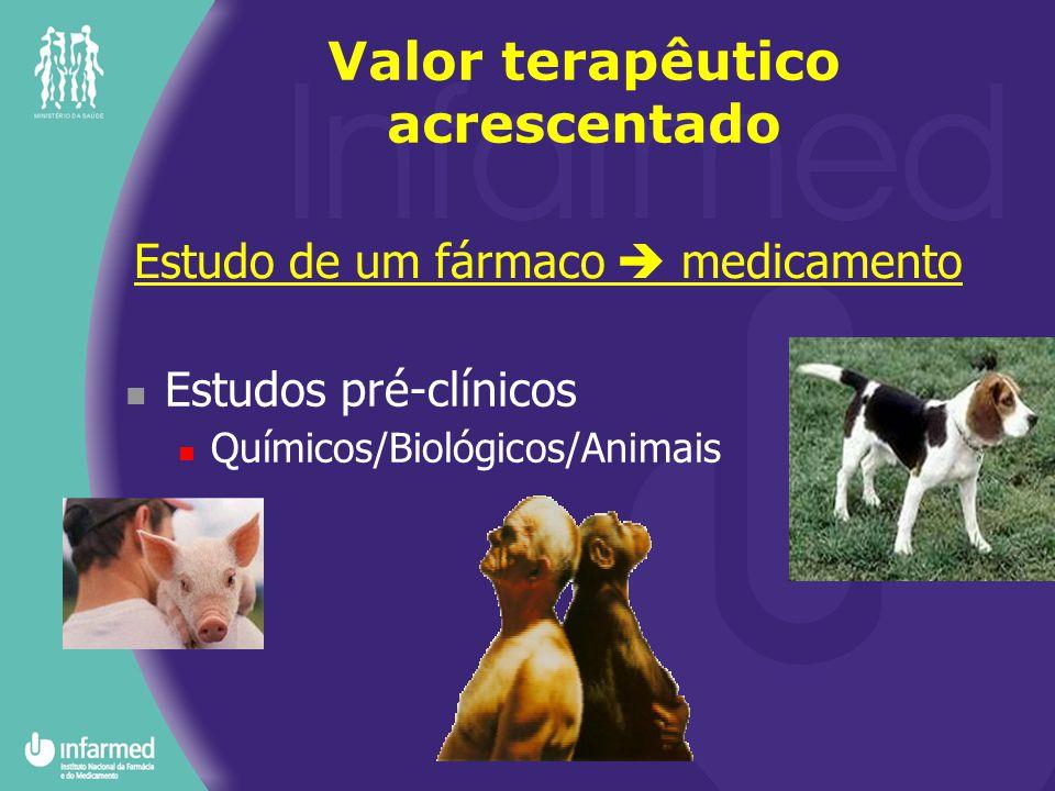 Estudo de um fármaco  medicamento Estudos pré-clínicos Químicos/Biológicos/Animais Valor terapêutico acrescentado