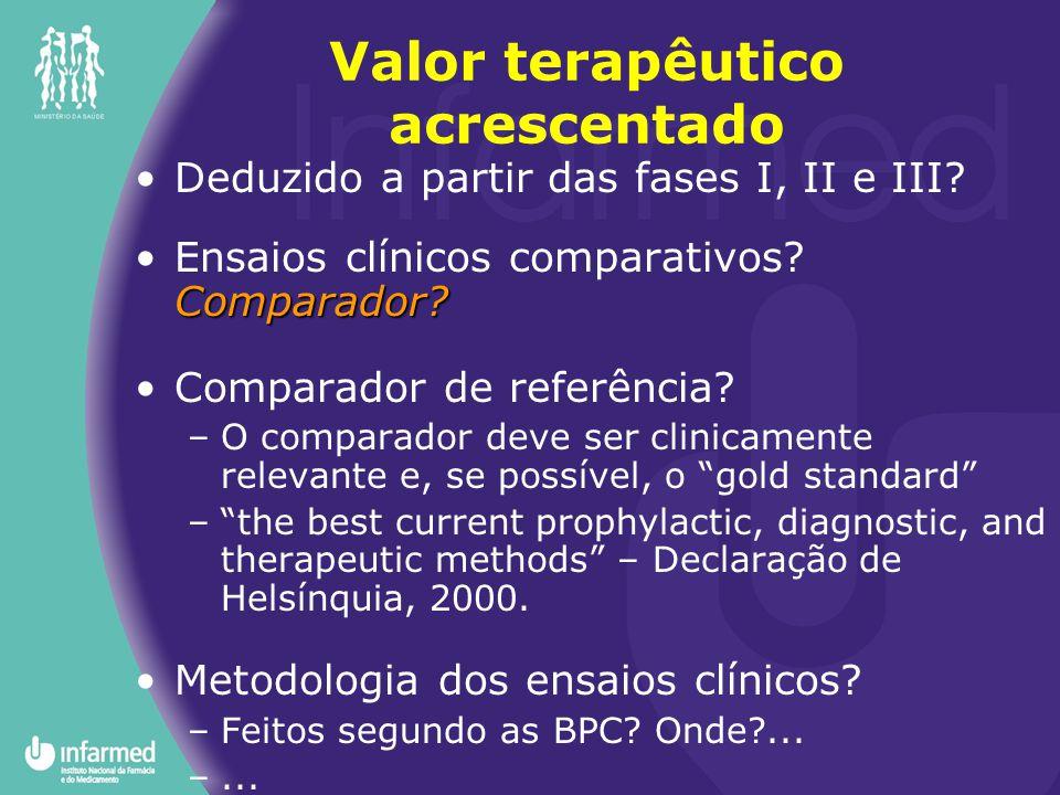 Deduzido a partir das fases I, II e III? Comparador?Ensaios clínicos comparativos? Comparador? Comparador de referência? –O comparador deve ser clinic
