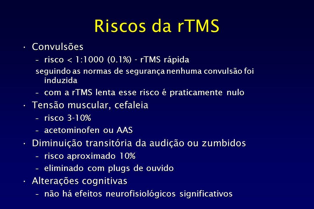 Riscos da rTMS ConvulsõesConvulsões – risco < 1:1000 (0.1%) - rTMS rápida seguindo as normas de segurança nenhuma convulsão foi induzida – com a rTMS