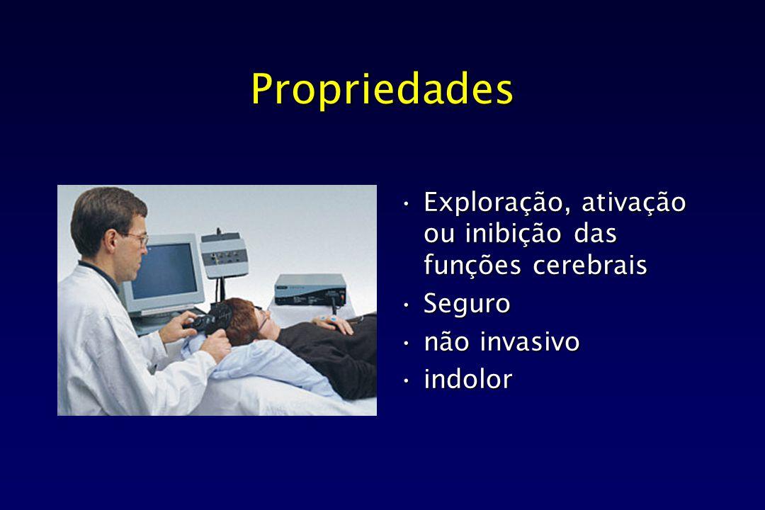 Propriedades Exploração, ativação ou inibição das funções cerebraisExploração, ativação ou inibição das funções cerebrais SeguroSeguro não invasivonão
