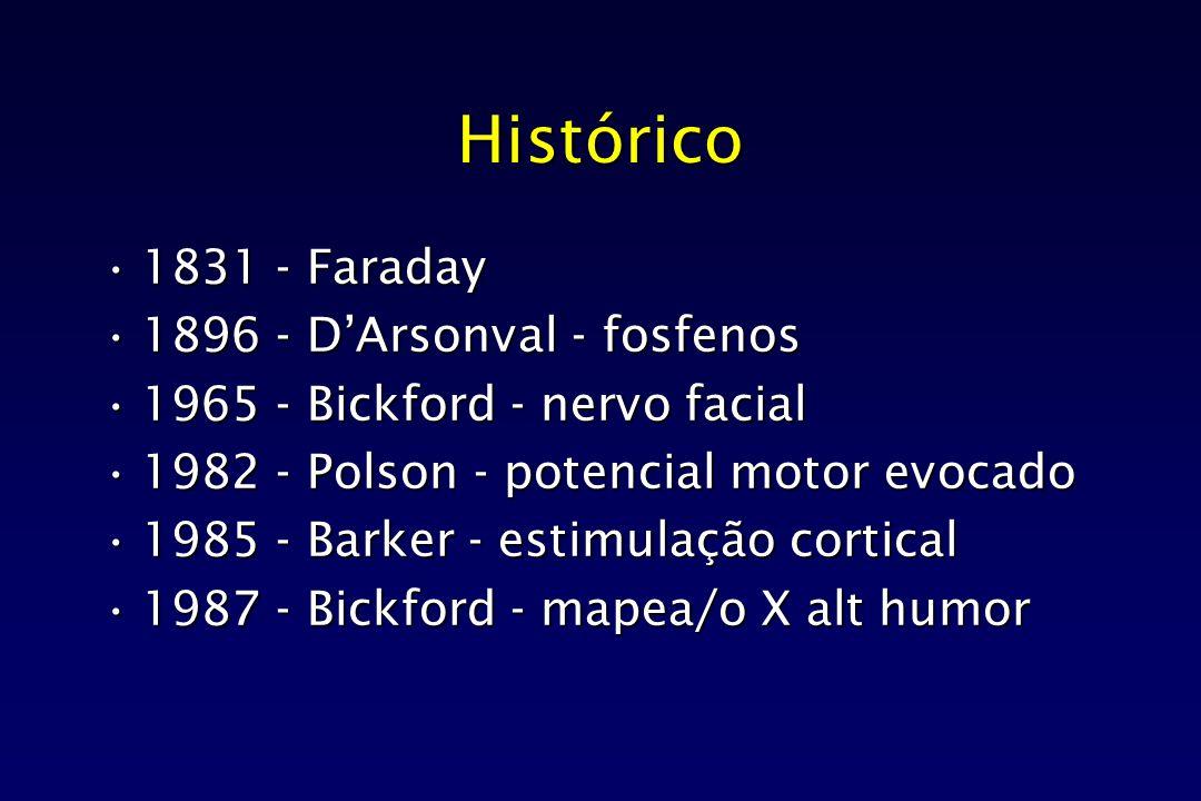 Histórico 1831 - Faraday1831 - Faraday 1896 - D'Arsonval - fosfenos1896 - D'Arsonval - fosfenos 1965 - Bickford - nervo facial1965 - Bickford - nervo