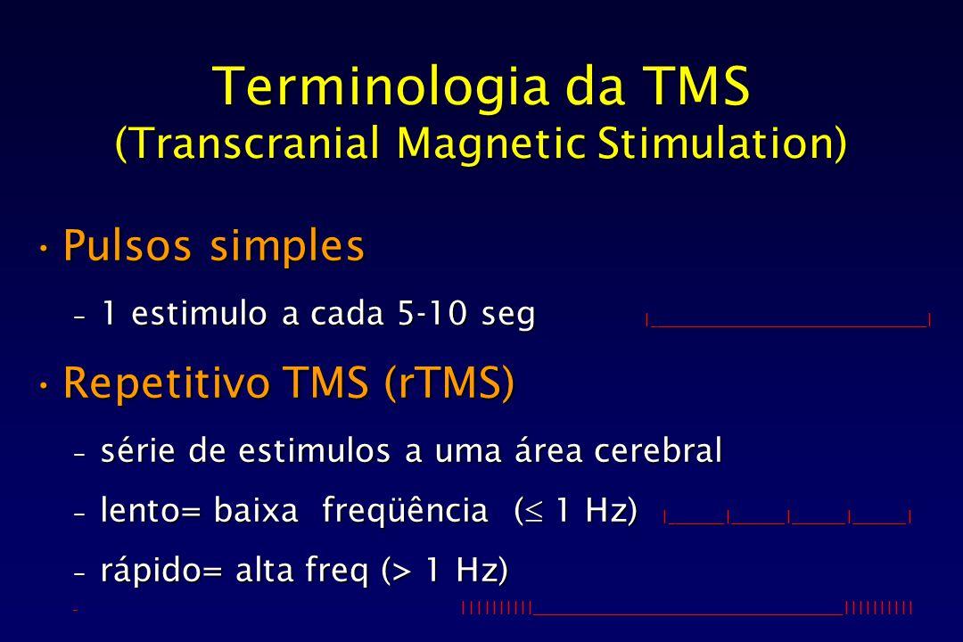 Córtex Prefrontal X Depressão neuroimagem= hipoatividade no córtex prefrontal dorsolateral (CPFDL)neuroimagem= hipoatividade no córtex prefrontal dorsolateral (CPFDL) efeito lateralizado no controle emoções em indiv sãos: rTMS alta freq CPFE = tristezaefeito lateralizado no controle emoções em indiv sãos: rTMS alta freq CPFE = tristeza resposta clínica do tt/o com rTMS associada c/ normalizaçao do metab cerebr CPFDLE (SPECT) e aumento global do FSCresposta clínica do tt/o com rTMS associada c/ normalizaçao do metab cerebr CPFDLE (SPECT) e aumento global do FSC