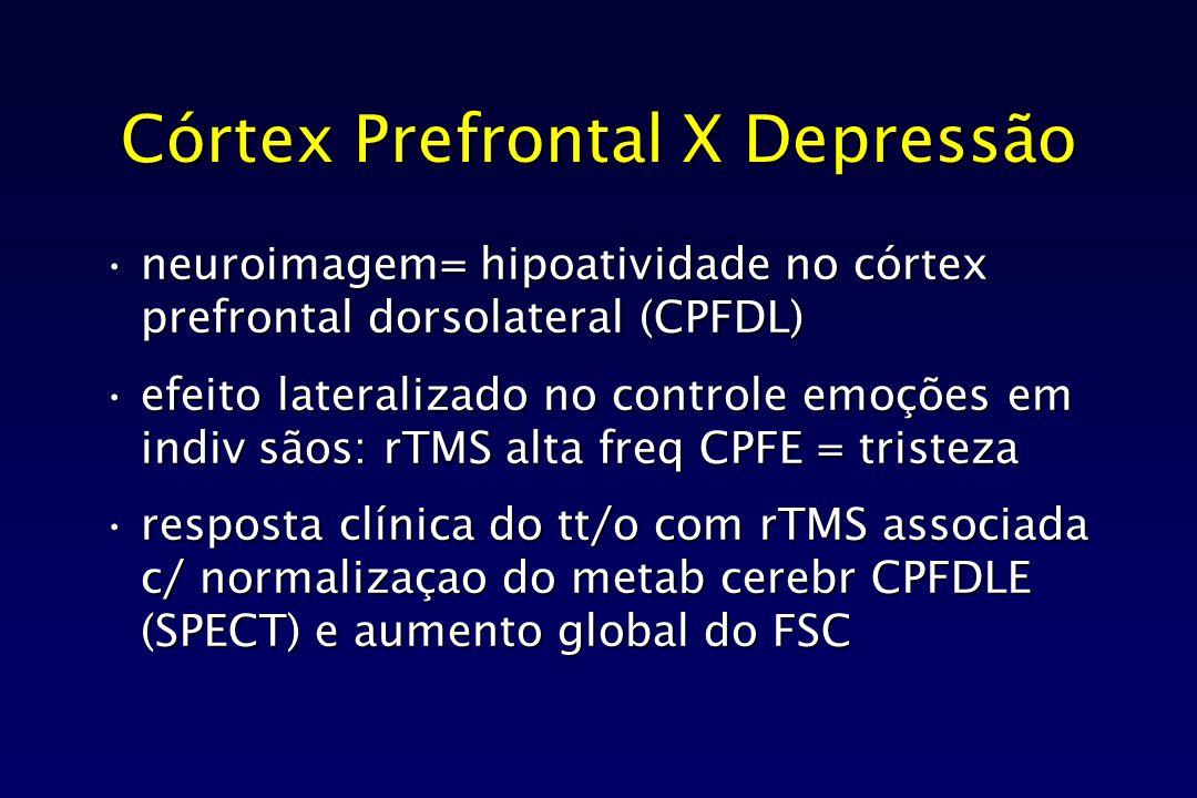 Córtex Prefrontal X Depressão neuroimagem= hipoatividade no córtex prefrontal dorsolateral (CPFDL)neuroimagem= hipoatividade no córtex prefrontal dors
