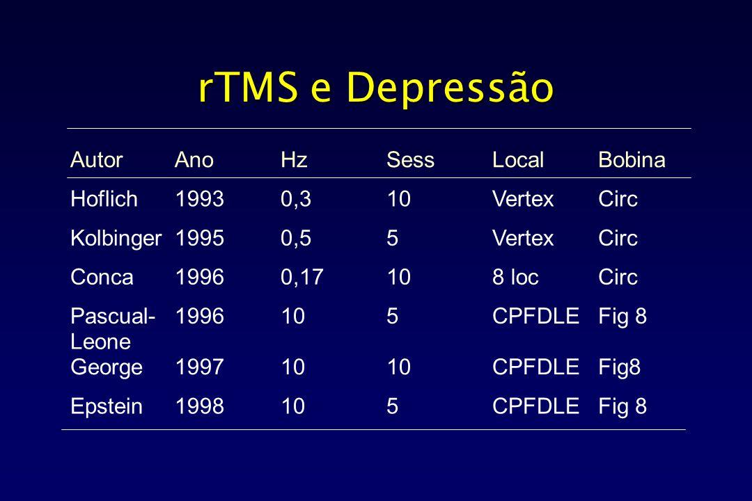 rTMS e Depressão AutorAnoHzSessLocalBobina Hoflich19930,310VertexCirc Kolbinger19950,55VertexCirc Conca19960,17108locCirc Pascual- Leone 1996105CPFDLE