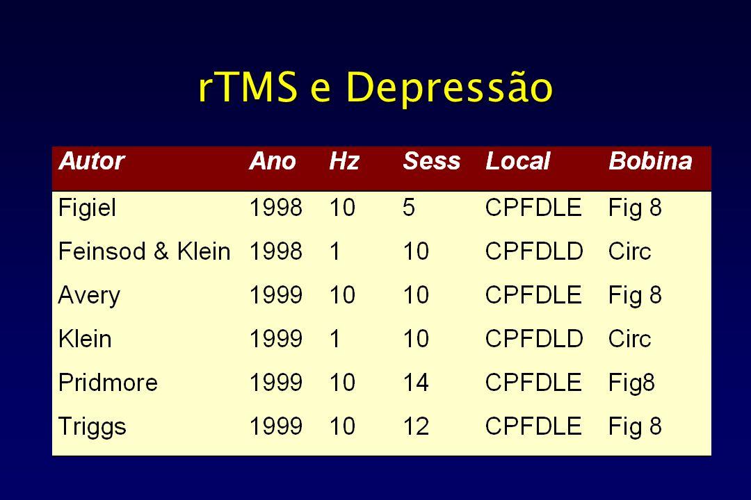 rTMS e Mania Grisaru et al 1998Grisaru et al 1998 – 80% LM, 20 Hz por 2 seg, x20 – 10 sessoes usando bobina circular – Estimulacao de alta frequencia no cortex prefrontal Direito melhora mais significativa que no CPFDLE