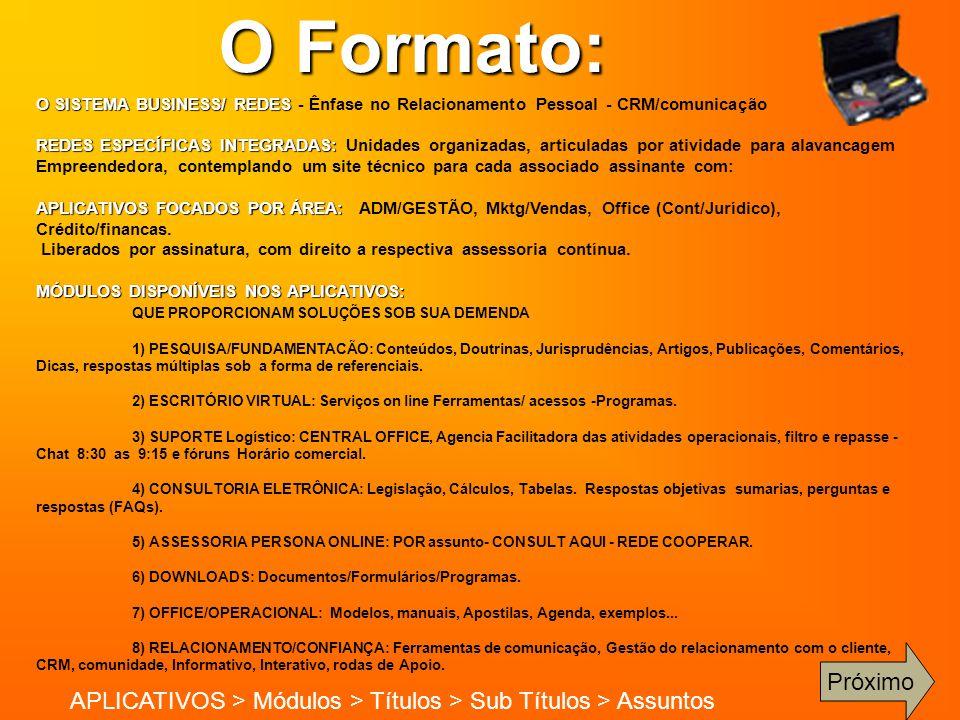 O SISTEMA BUSINESS/ REDES O SISTEMA BUSINESS/ REDES - Ênfase no Relacionamento Pessoal - CRM/comunicação REDES ESPECÍFICAS INTEGRADAS: REDES ESPECÍFICAS INTEGRADAS: Unidades organizadas, articuladas por atividade para alavancagem Empreendedora, contemplando um site técnico para cada associado assinante com: APLICATIVOS FOCADOS POR ÁREA: APLICATIVOS FOCADOS POR ÁREA: ADM/GESTÃO, Mktg/Vendas, Office (Cont/Jurídico), Crédito/financas.