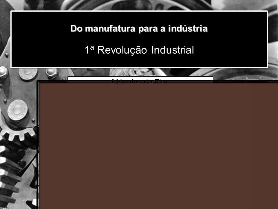 Máquina de Fiar Do manufatura para a indústria Do manufatura para a indústria 1ª Revolução Industrial