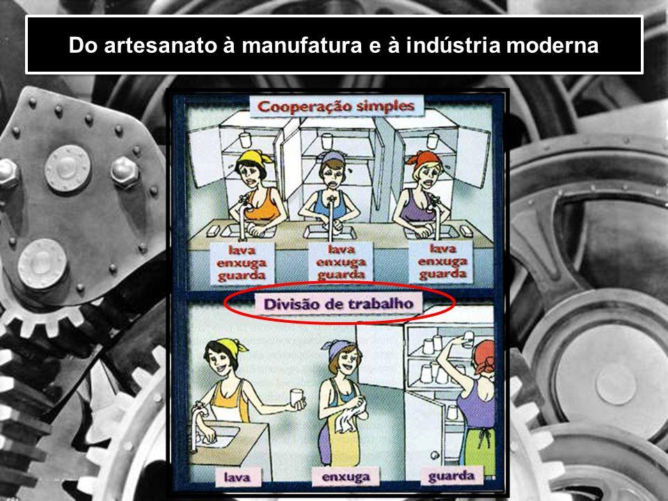 Do manufatura para a indústria Do manufatura para a indústria 1ª Revolução Industrial:  Foi conhecida como a passagem da manufatura para a maquinofatura.