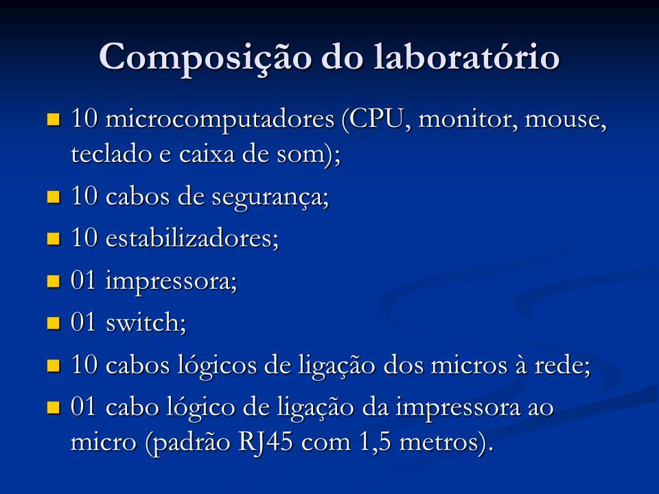 Composição do laboratório 10 microcomputadores (CPU, monitor, mouse, teclado e caixa de som); 10 microcomputadores (CPU, monitor, mouse, teclado e cai