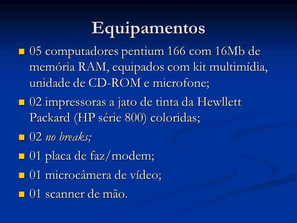 Equipamentos 05 computadores pentium 166 com 16Mb de memória RAM, equipados com kit multimídia, unidade de CD-ROM e microfone; 05 computadores pentium