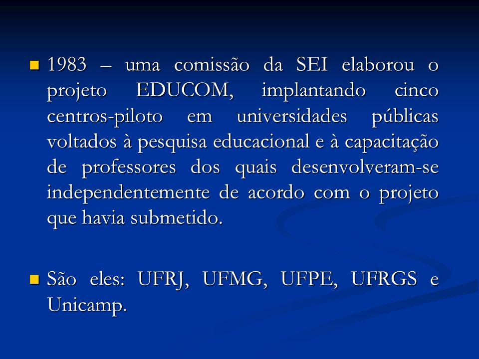 1983 – uma comissão da SEI elaborou o projeto EDUCOM, implantando cinco centros-piloto em universidades públicas voltados à pesquisa educacional e à c