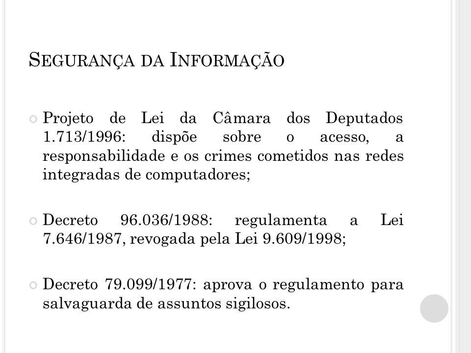 S EGURANÇA DA I NFORMAÇÃO Projeto de Lei da Câmara dos Deputados 1.713/1996: dispõe sobre o acesso, a responsabilidade e os crimes cometidos nas redes integradas de computadores; Decreto 96.036/1988: regulamenta a Lei 7.646/1987, revogada pela Lei 9.609/1998; Decreto 79.099/1977: aprova o regulamento para salvaguarda de assuntos sigilosos.