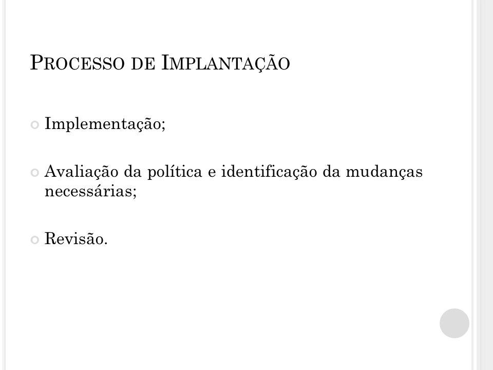 P ROCESSO DE I MPLANTAÇÃO Implementação; Avaliação da política e identificação da mudanças necessárias; Revisão.